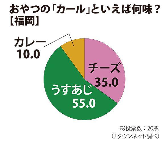 town20140930curl_fukuoka.jpg