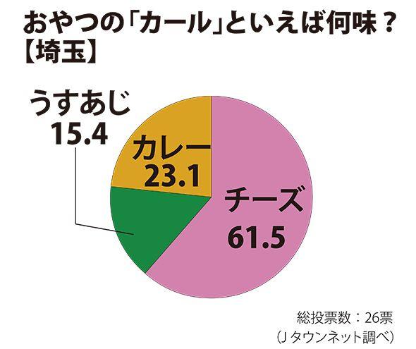 town20140930curl_saitama.jpg