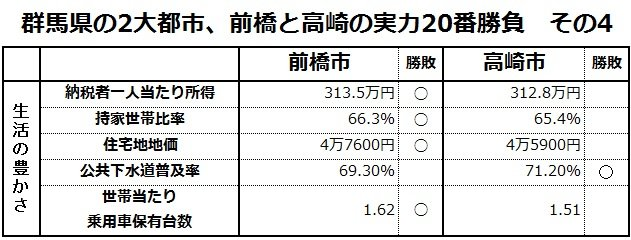 town20150225maebashi_vs_takasaki04.jpg