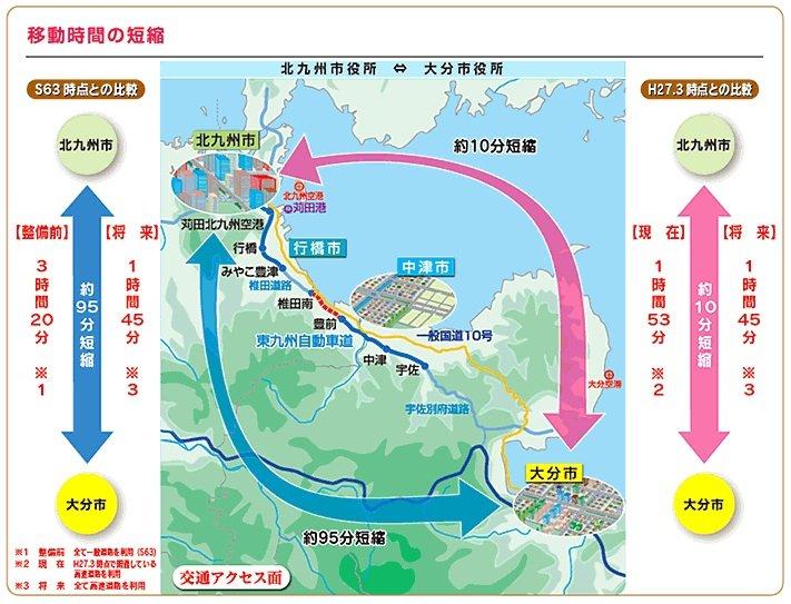 東九州自動車道 椎田南IC~豊前ICの整備効果(NEXCO西日本公式サイトより)