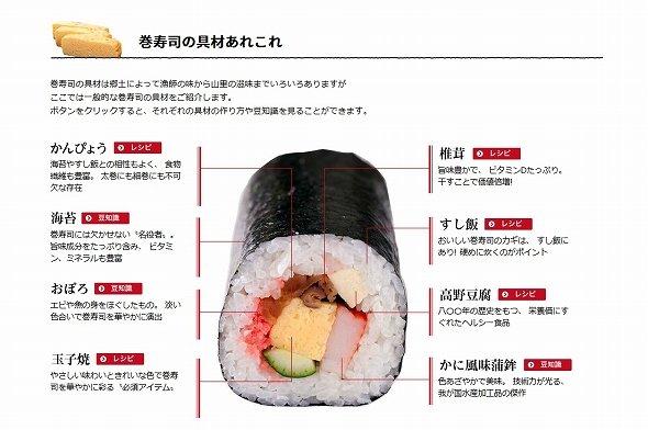 巻寿司の具材1つ1つを解説(公式サイトより)