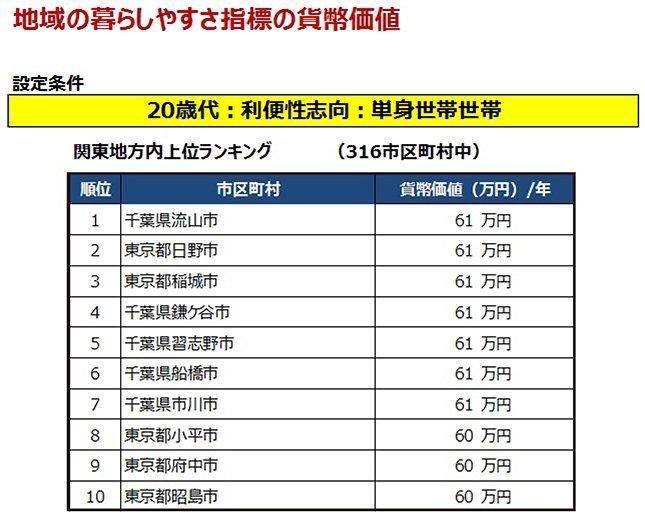 town20150402nagareyama.jpg