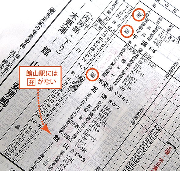 交通新聞社発行のJR時刻表