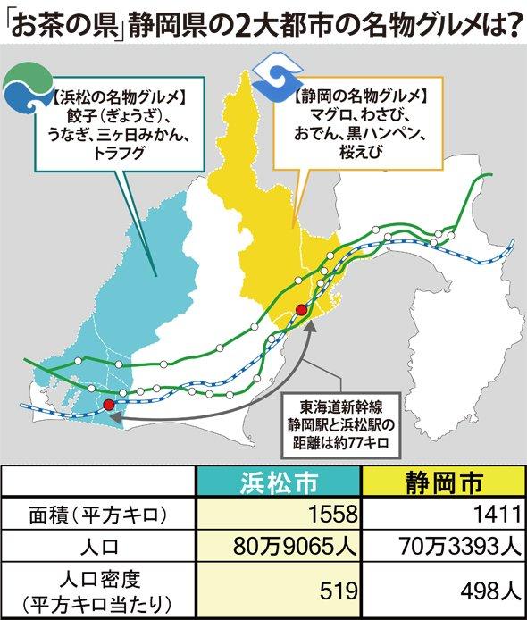 静岡市と浜松市の面積・人口・人口密度・名物グルメ比較(編集部作成)