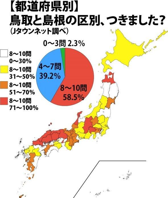 東日本の人間、「鳥取と島根の区別」がついていないことが確認される