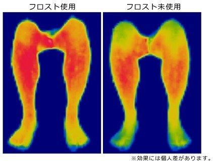 furostの使用効果(使用した場合、サーモグラフィーで体温が上昇したのがわかる)
