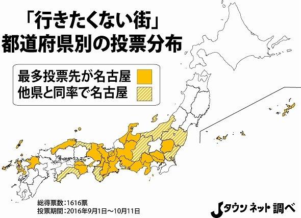 「行きたくない街」都道府県別の投票分布(Jタウンネット調べ)