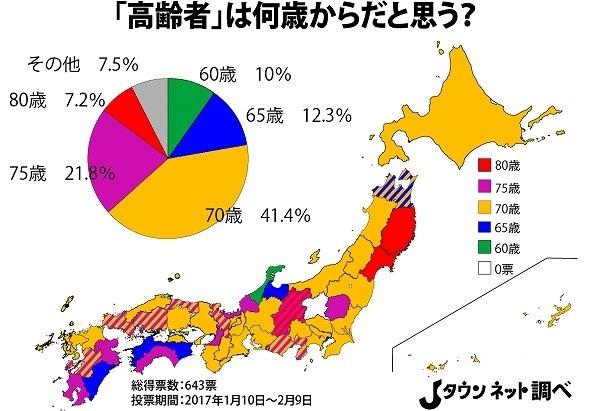 「『高齢者』は何歳から?」都道府県別分布図(Jタウンネット調べ)
