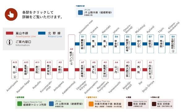 京福電鉄路線図(京福電鉄公式サイトより)