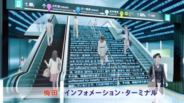 大阪メトロ「181220 活力インフラプロジェクト」動画より