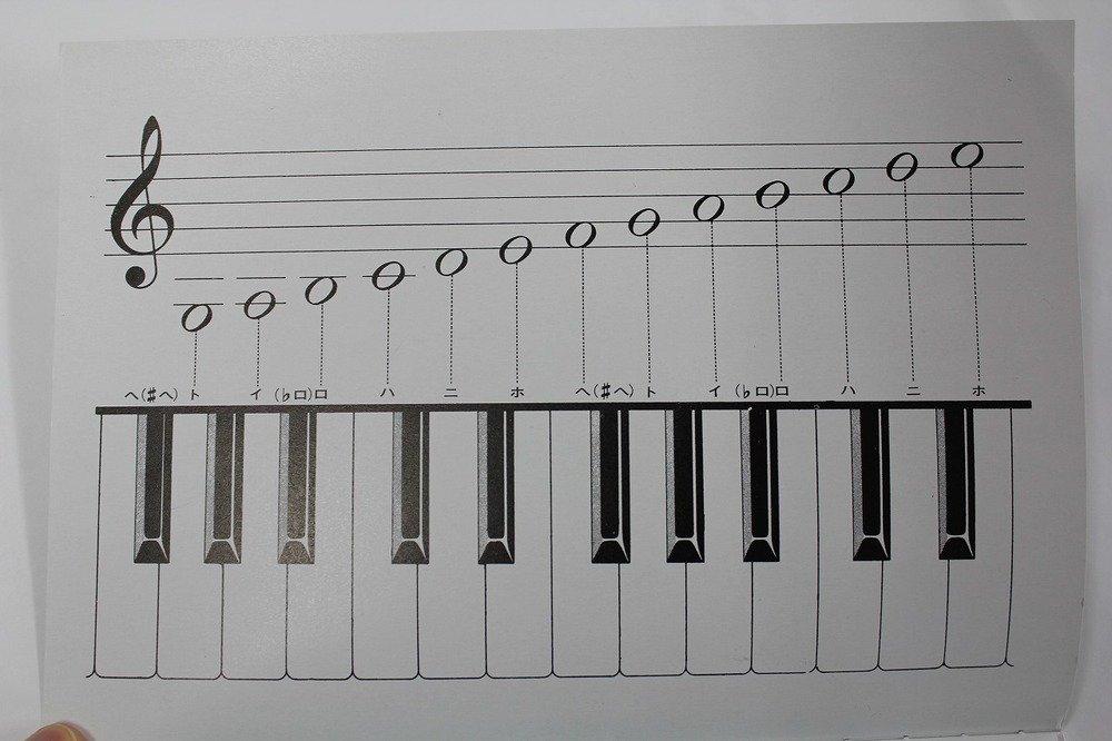 「音楽ノート」の表紙裏。音名に「ドレミ」ではなく「イロハ」を用いている