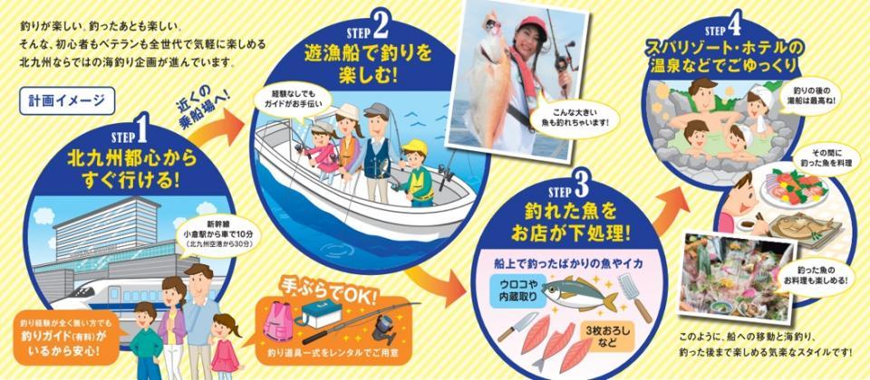 「北九州釣りいこか倶楽部」公式サイトより