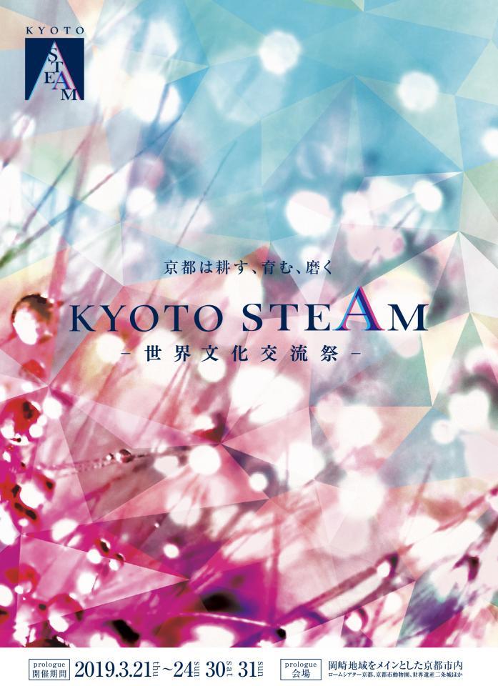 「KYOTO STEAM」イメージグラフィック