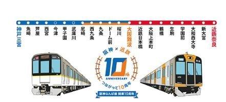 阪神と近鉄の電車を描いたフェイスタオル