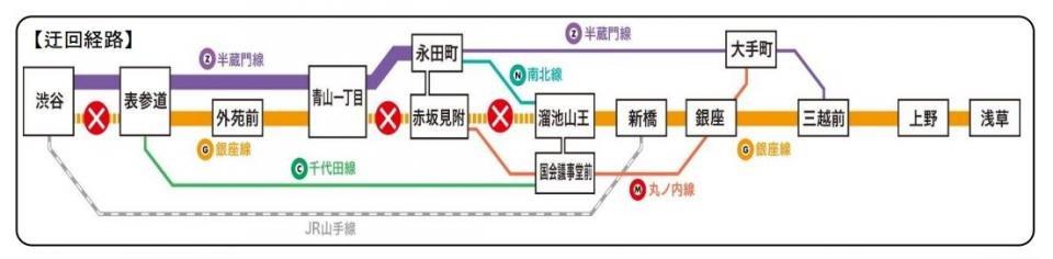 迂回経路(東京メトロの発表資料より)