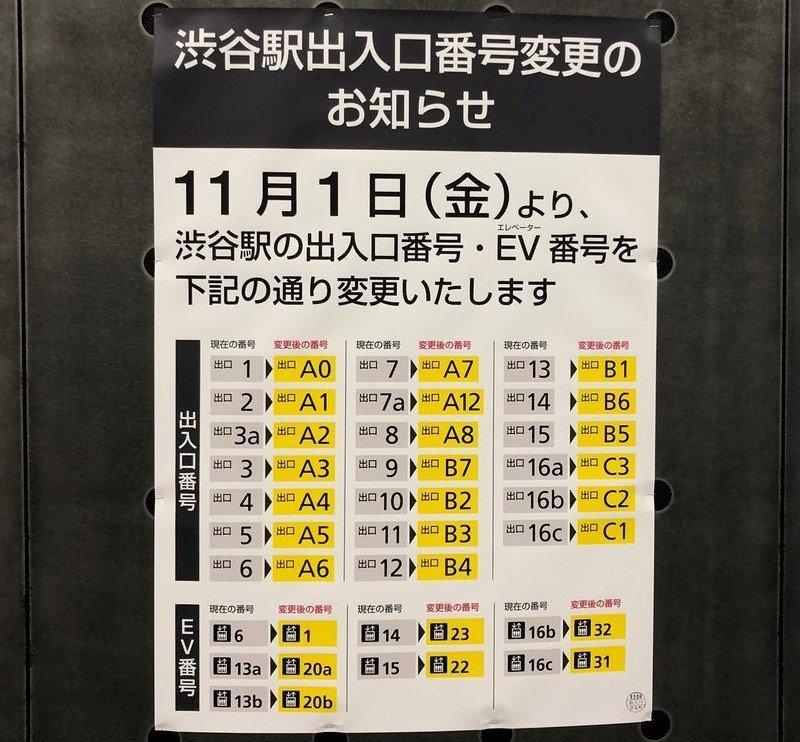 渋谷駅がダンジョン化(画像はNambu201@Nambu201さん提供)