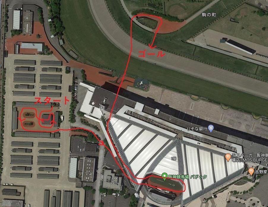 装鞍所~コースの経路(C)Google(阪神競馬場の提供資料を基に作成)