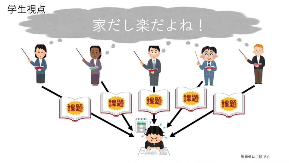学生視点の図(画像は大磯のみっきーさんから)