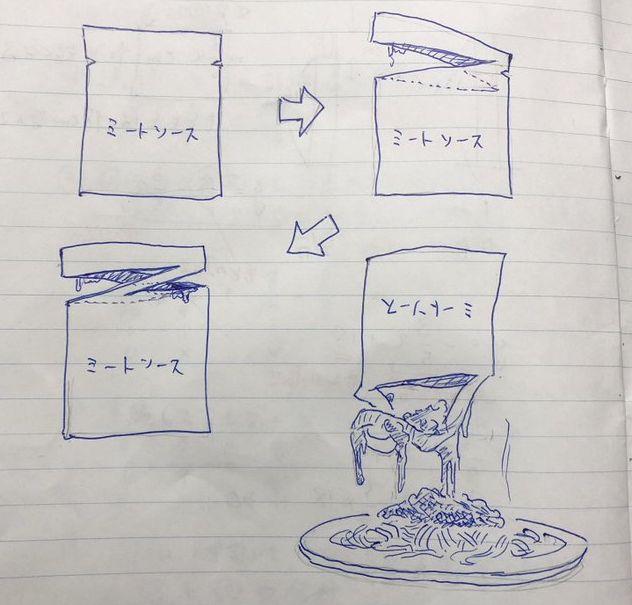 図解(画像はカソクキセンパイ@ポスドク(@AccSempai)さんから)