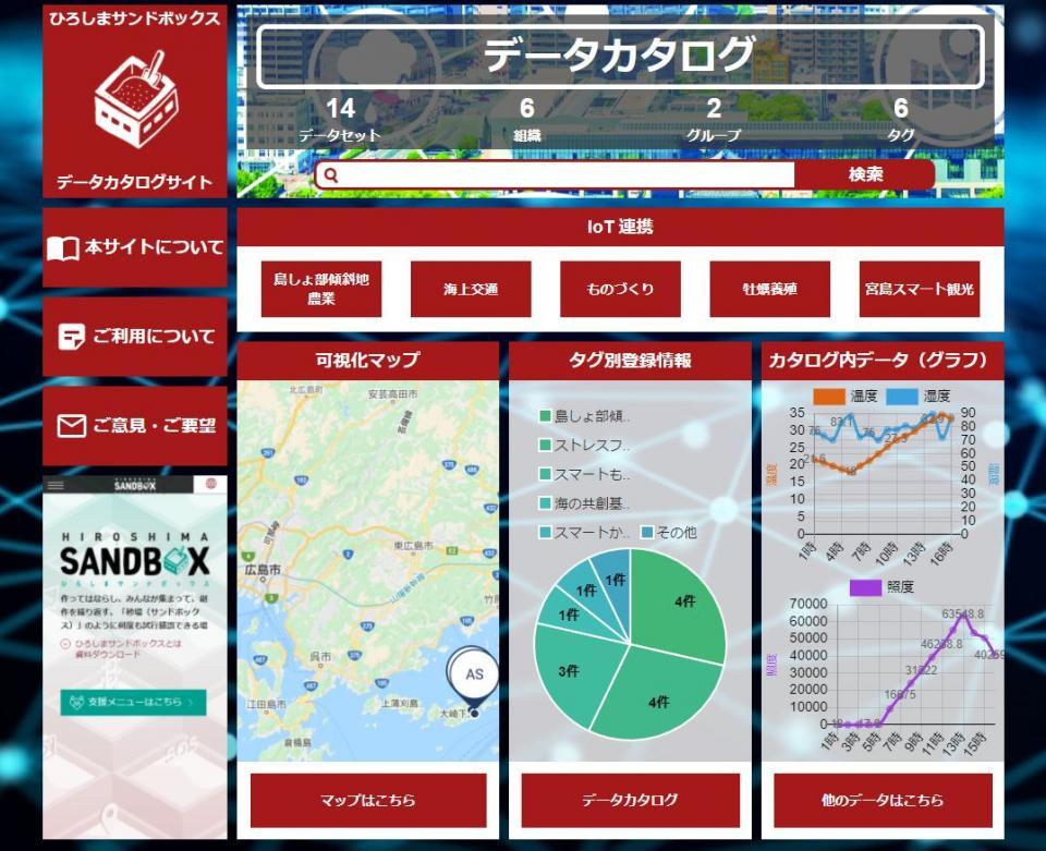 データカタログサイトのトップページ