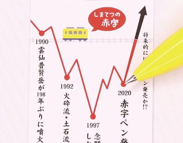 赤字ペンを買うと付いてくる、赤字グラフ